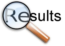 Results M.A / M.Sc Supplementary 2017